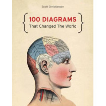 100 Diagrams That Changed The World by Scott Christianson, 9781849940764