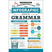The Infographic Guide to Grammar: A Visual Reference for Everything You Need to Know by Jara Kern, 9781507212387
