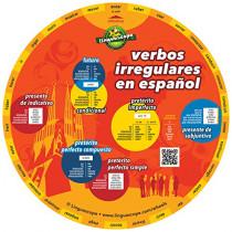 Spanish Verb Wheel (Verbos Irregulares En Espanol) by Stephane Derone, 9781847950413